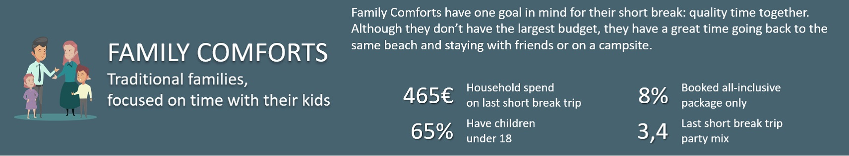 Consumer-journey-strategic-research-family-comforts
