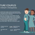 Illustration of Mature Couples, a segment of short break customer journey