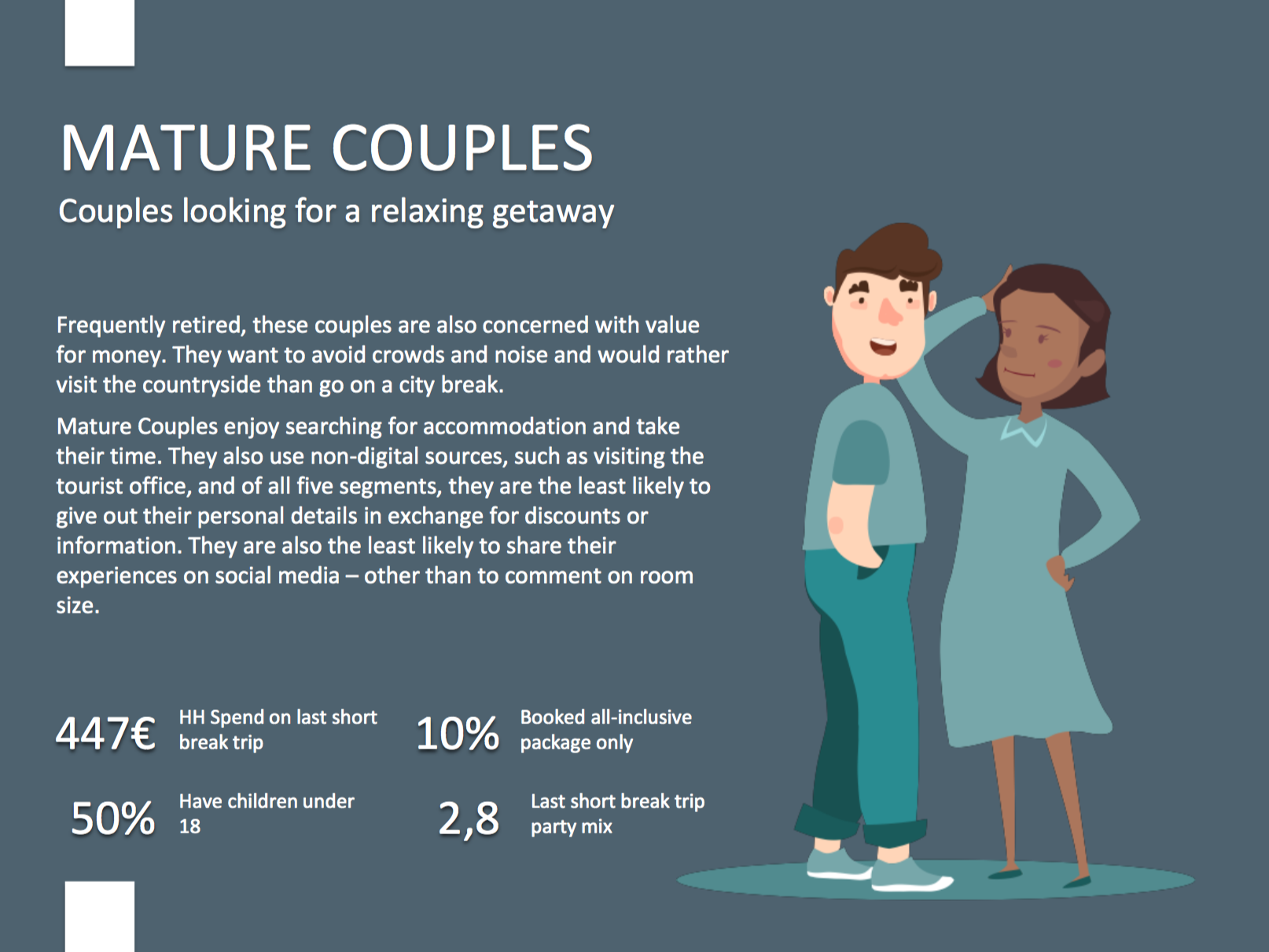 Illustration of Mature Couples, a segment of short break customer journey