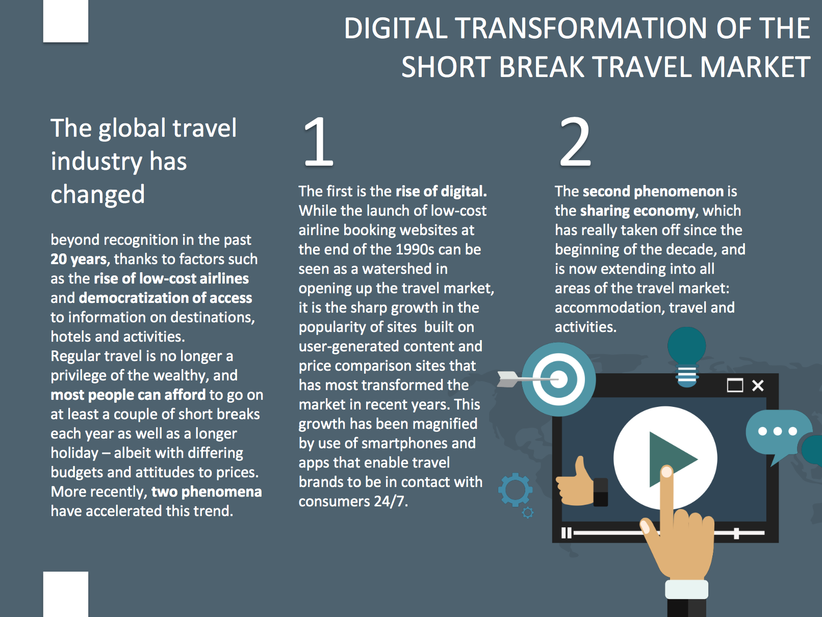 Illustration The global travel industry has changed