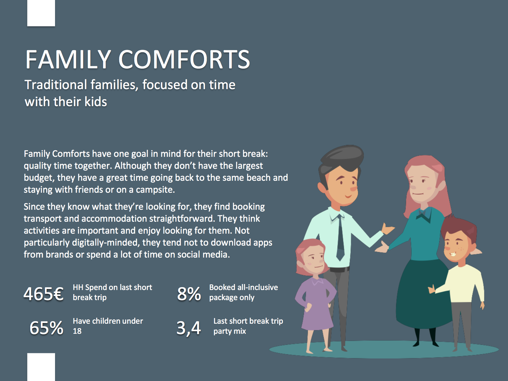 Illustration of Family Comforts, one segments of short break customer journey