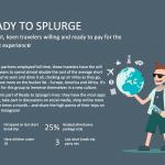 Illustration of Ready to splurge, one segment of short break customer journey