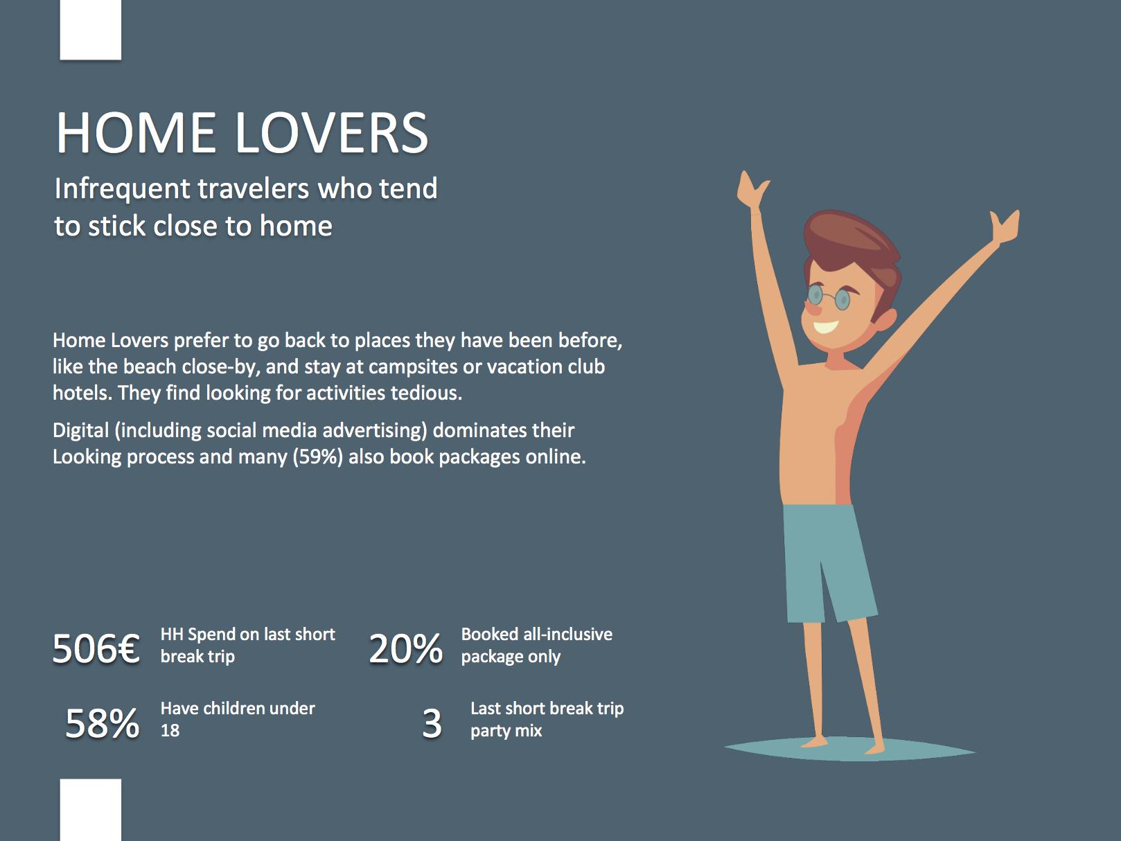Illustration segment Home lovers