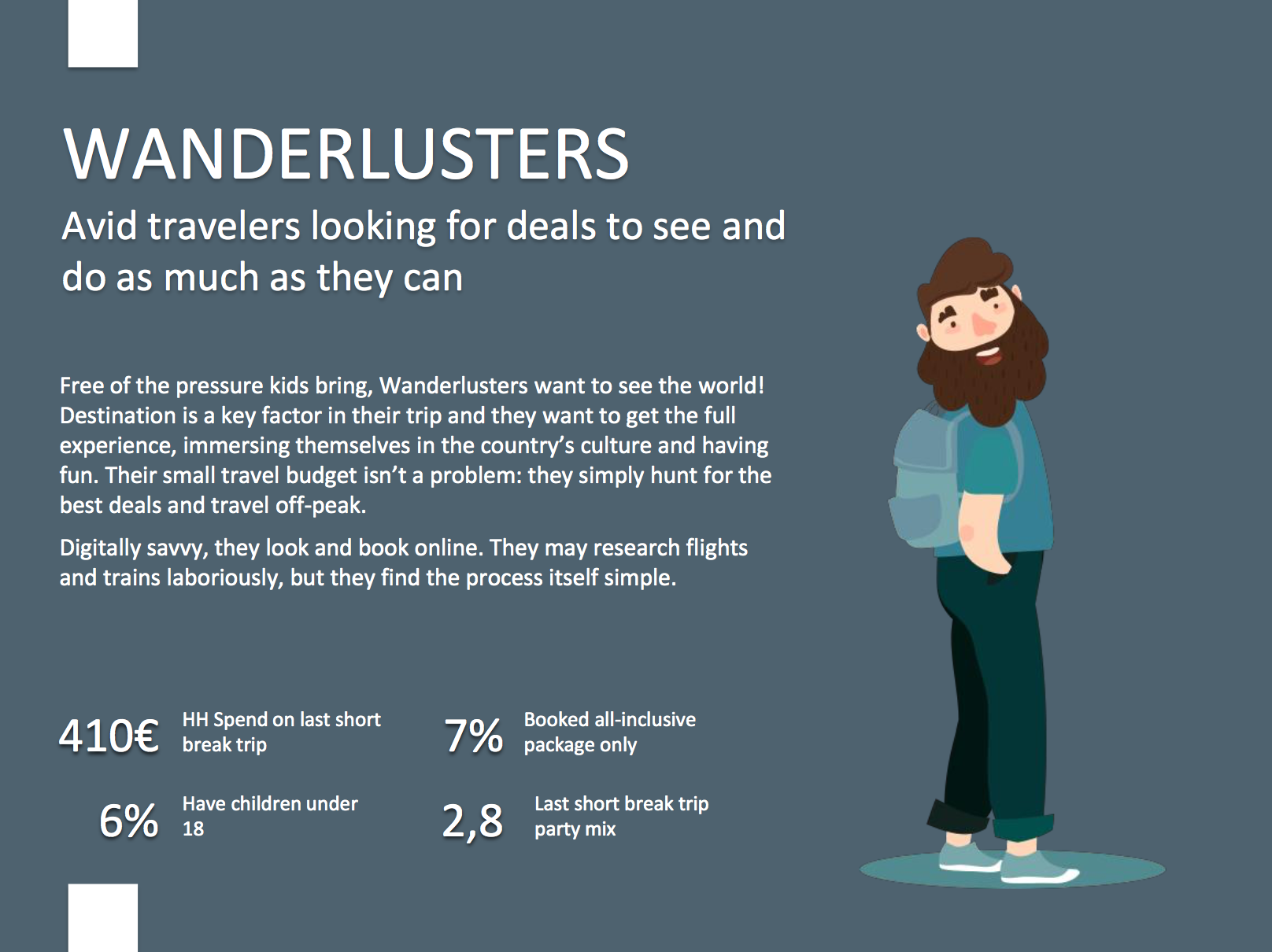 Illustration of Wanderlusters, one segments of short-breaks customer journey